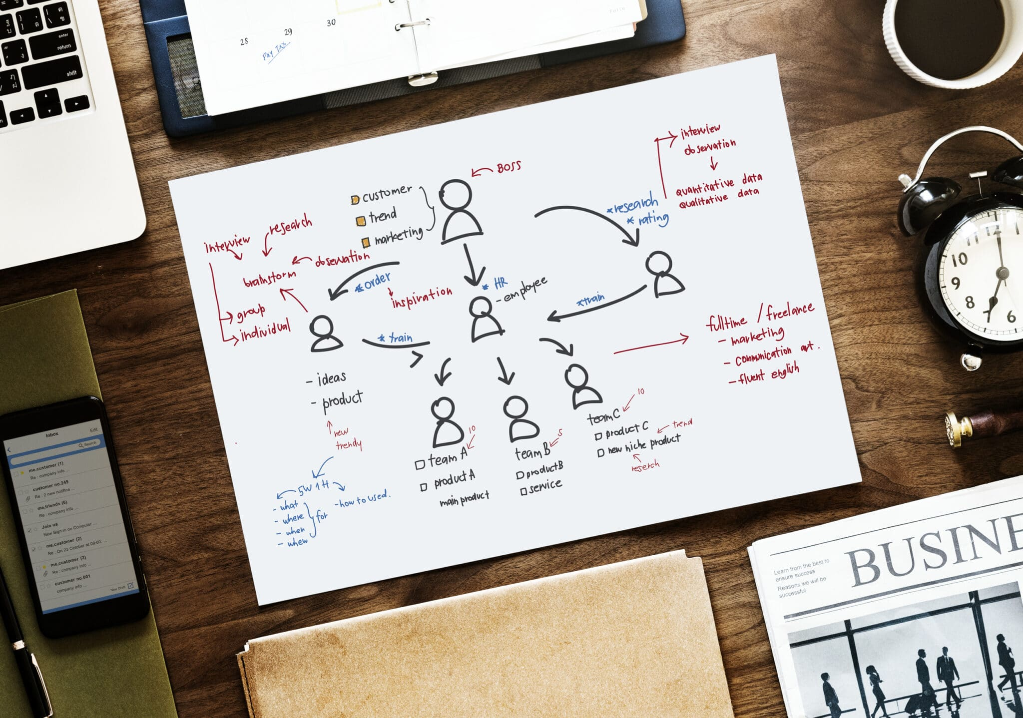 The Power of Content Marketing for B2B Companies